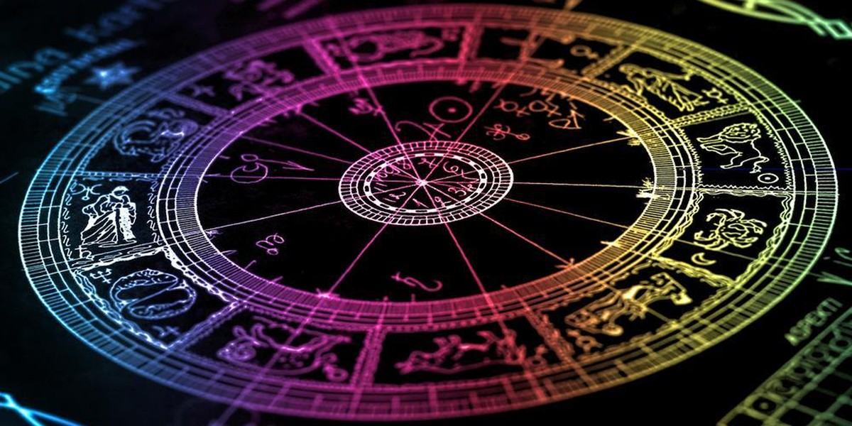 Astrology Complete Detailed Birth Chart