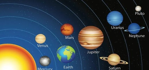 Rare Astrological Event: January 7th 2017 All Planets Are Moving Direct
