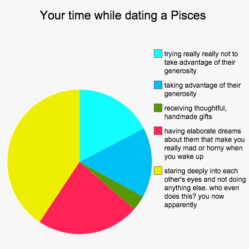 your-time-while-dating-a-pisces