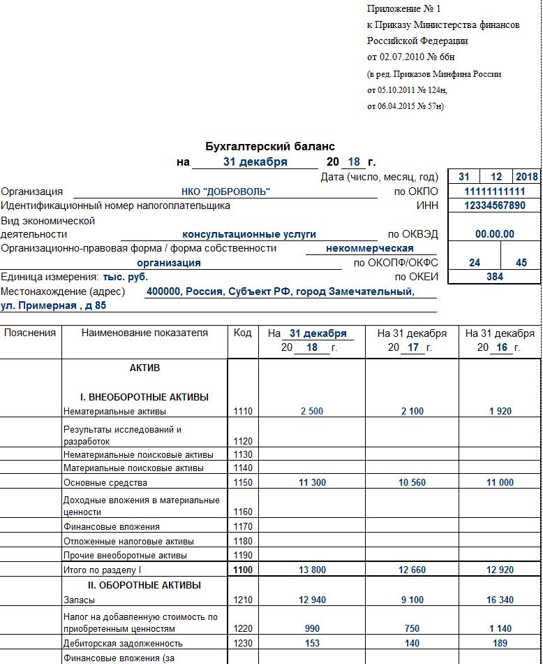 банк хоум кредит на ленинском