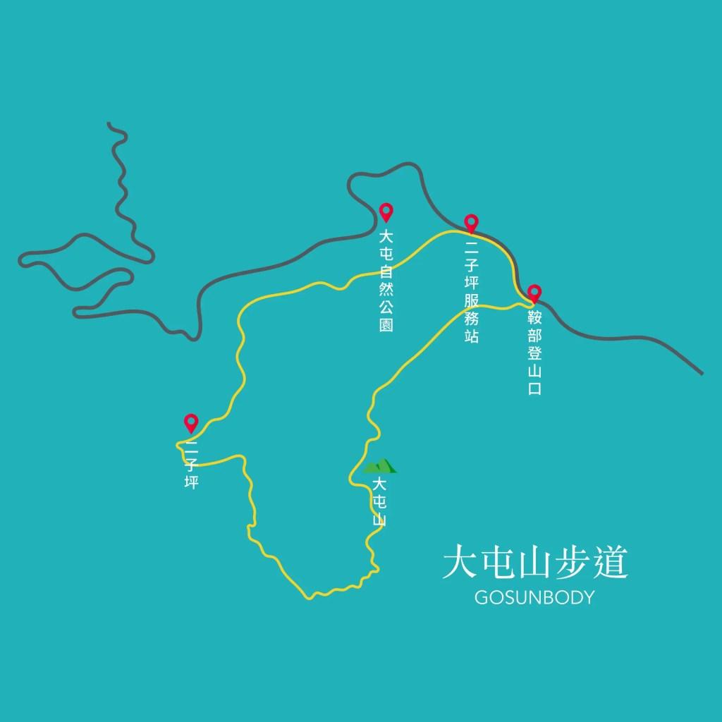 大屯山地圖