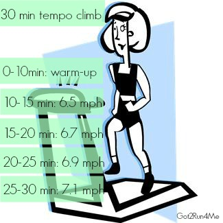 30 Minute Treadmill Workouts via Got2Run4Me