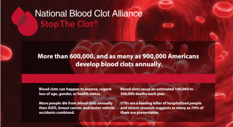 Stop The Clot (DVT Awareness)