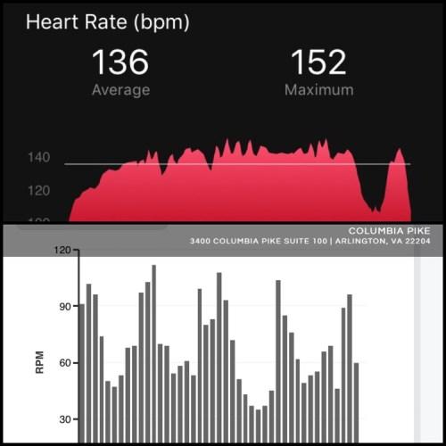 CycleBar Stats