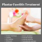 Alternative Plantar Fasciitis Treatment