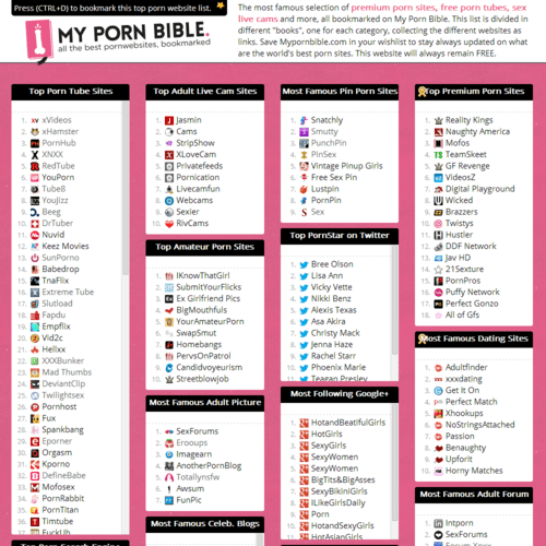 Porn Sites List Mypornbible