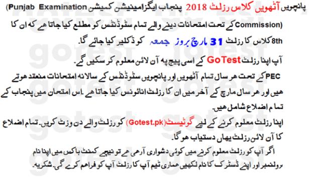 Punjab 5th 8th Class result 2021