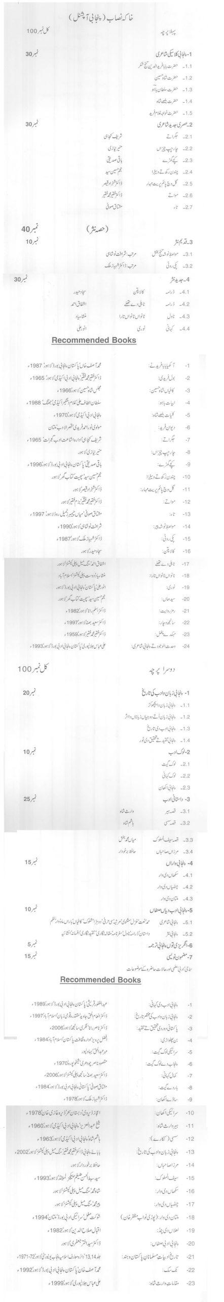 PPSC Syllabus for Punjabi Lecturer 2021 Sample Test Pattern