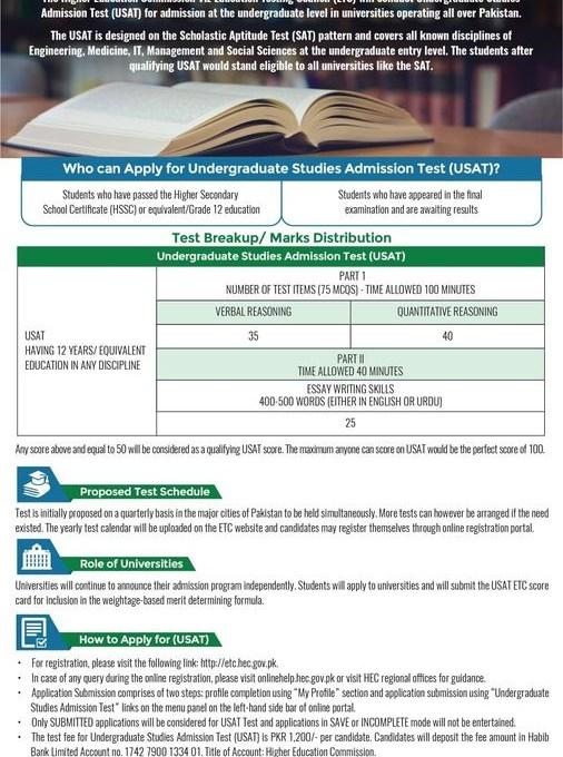 USAT Test 2021 Apply Test Dates