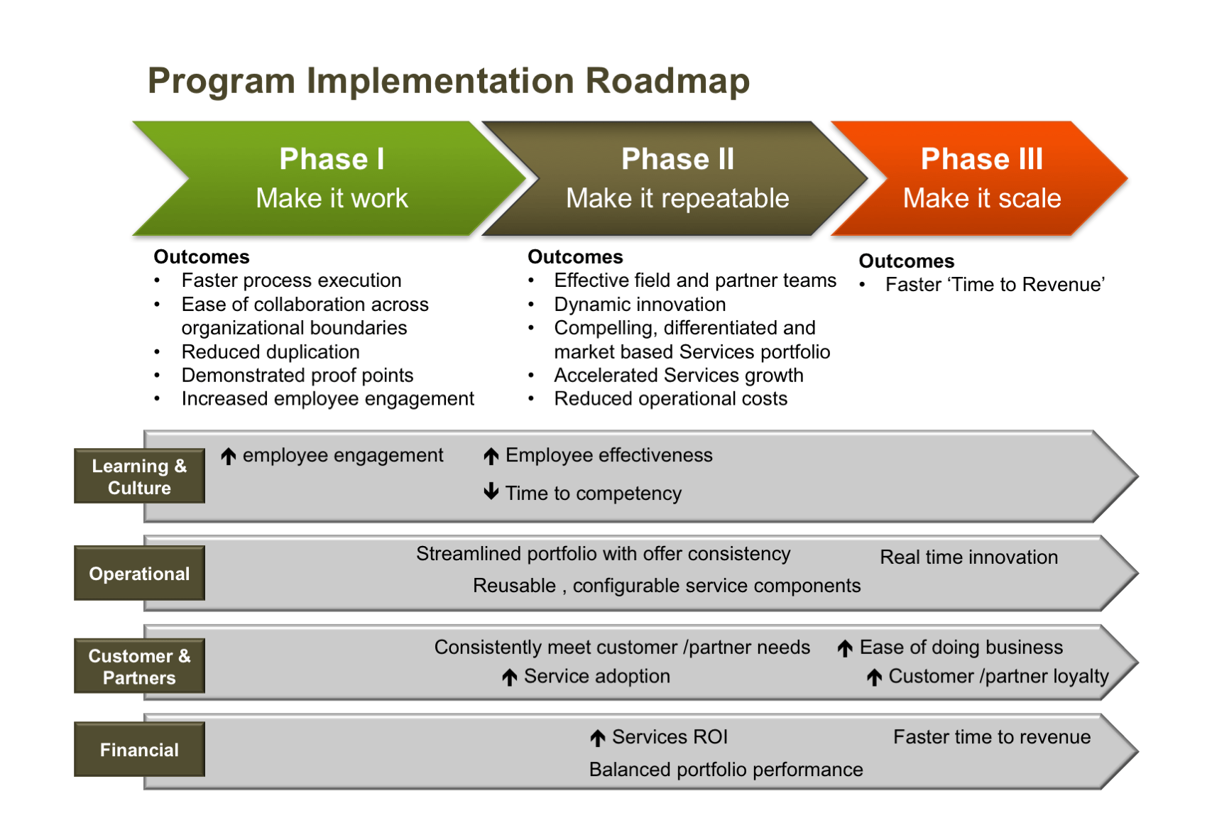 Parskey Roadmap Graphic1