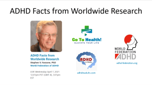 ADHD facts from worldwide research