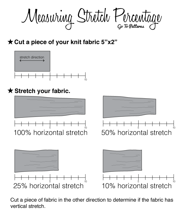 How to measure fabric stretch. This is a must know! https://gotosew.com