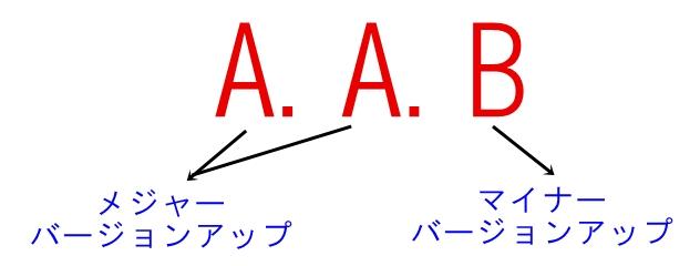 バージョン情報イメージ画像