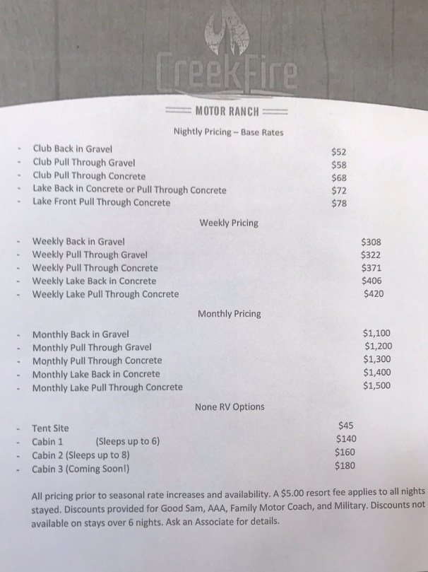 Creekfire site pricing