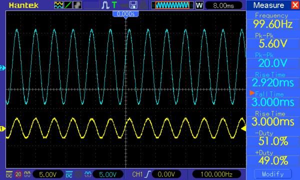 Pomiar 5: f=100kHz, amplituda=5V