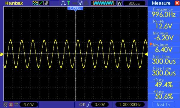 Pomiar 4: f=1kHz, Amplituda=12V