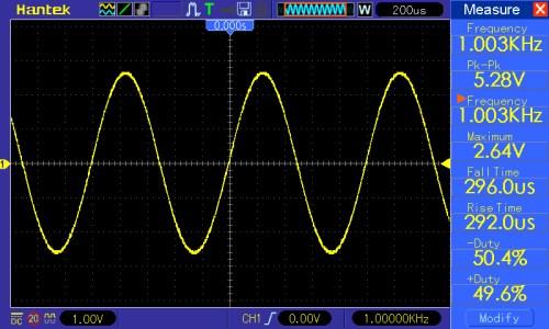 Częstotliwość przebiegu 1kHz, amplituda 5V
