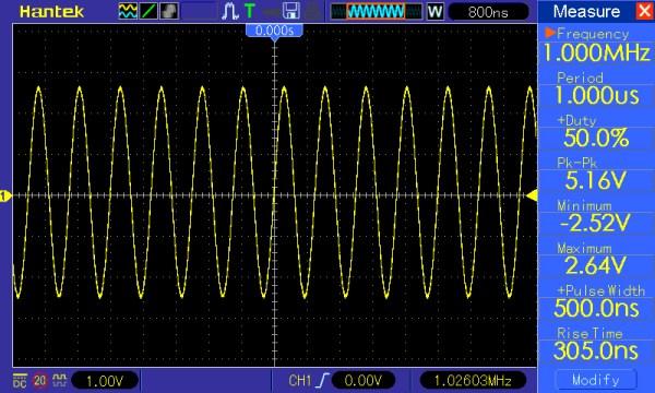 Pomiar 6: f=1MHz