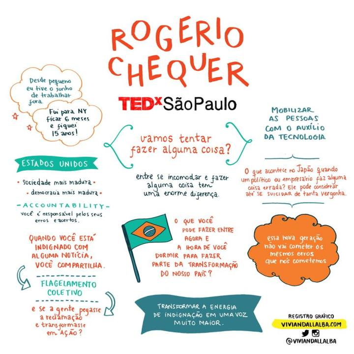 TEDx São Paulo - Vivian Dall Alba - ilustradora e desginer - facilitação gráfica - Rogerio Chequer