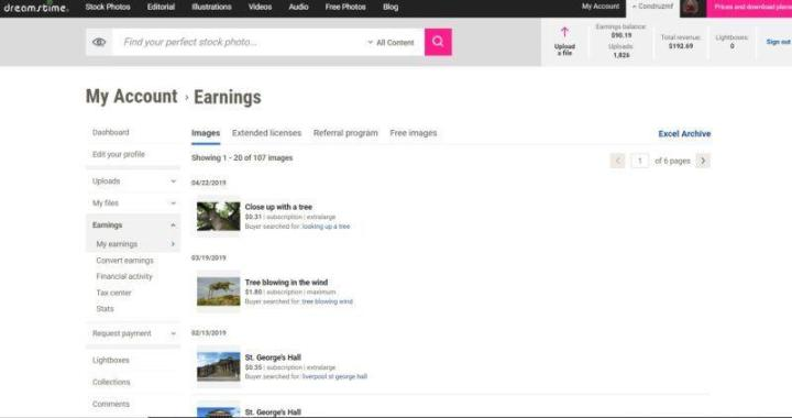 My Dreamstime account overview