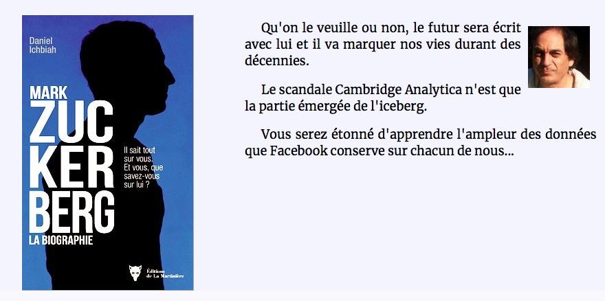 biographie Mark Zuckerberg - Gouaig