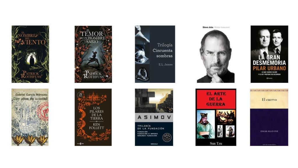 Los 10 mejores libros (ebooks) para leer en Kindle en 2014