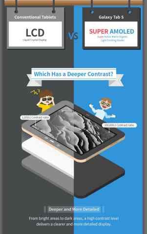 Samsung Super AMOLED infografia 3