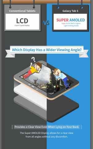Samsung Super AMOLED infografia 4