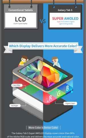Samsung Super AMOLED infografia 5