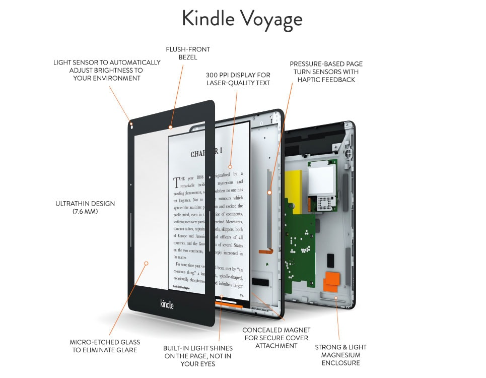 Kindle Voyage, el nuevo eReader de Amazon disponible en amazon.com