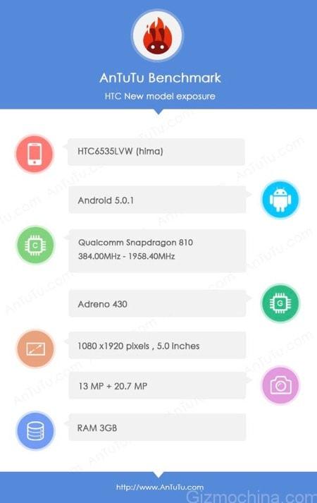 HTC Hima (M9) Antutu