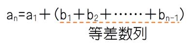 階差数列の解き方