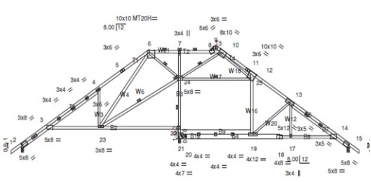complicated-truss-designs-3