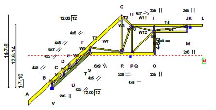 ugly-trusses-3