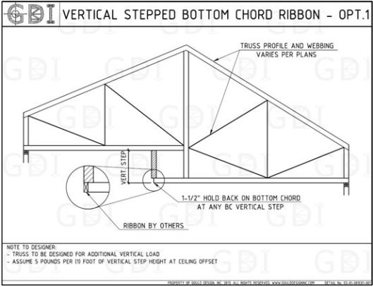 roof-truss-ribbon