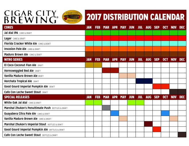 DistributionCal2017