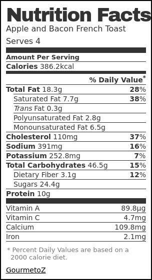 Nutrition label for Apple and Bacon French Toast