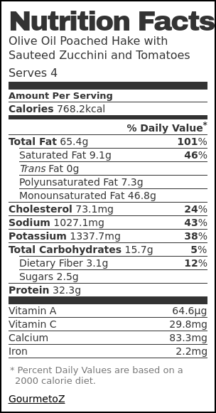 Nutrition label for Olive Oil Poached Hake with Sauteed Zucchini and Tomatoes