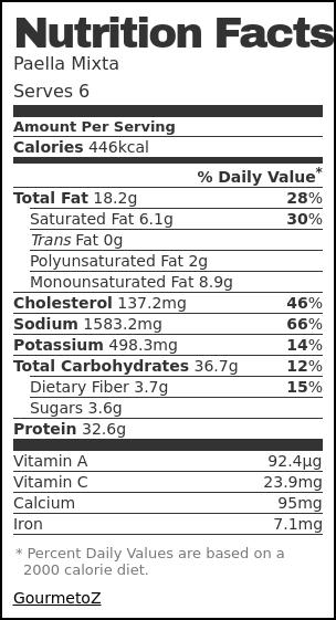 Nutrition label for Paella Mixta