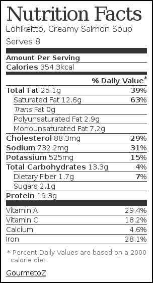 Nutrition label for Lohikeitto, Creamy Salmon Soup