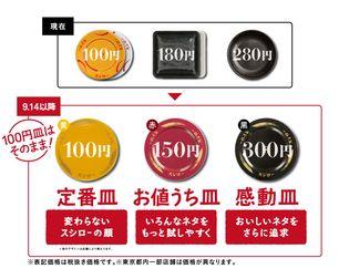 回転すしチェーンスシロー 9月14日(金)からの新価格を発表!100円皿はそのまま!『お値打ちの150円皿!』『感動の300円皿!』の販売を開始