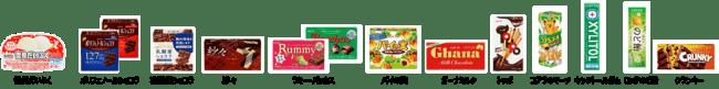 ネット上で話題の「それ1個ちょーだい」問題。ロッテのお菓子・アイス計12商品で「それ1個ちょーだい」にまつわる意識調査を実施。調査結果をもとに「失敗しない!それ1個ちょーだいマスター術」が完成!