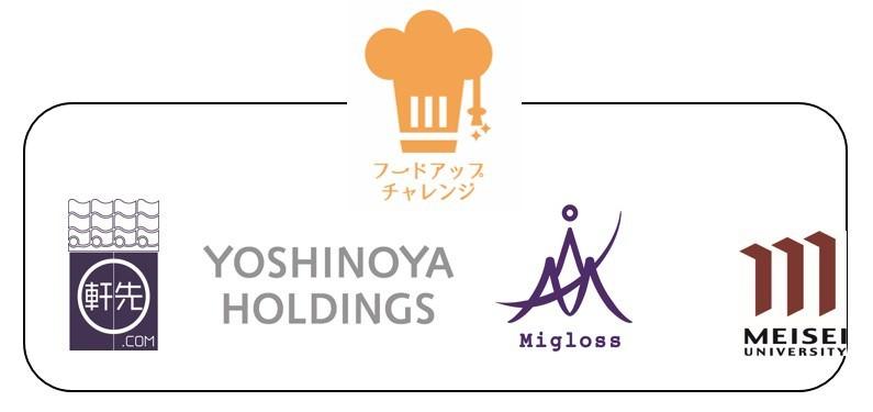 軒先レストラン・吉野家・ミグロス・明星大学、学生向け飲食店起業プログラムが始動