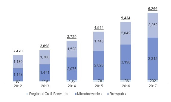 アウグスビールの創業15年にわたるノウハウを活かしたクラフトビール造り支援事業、「マイクロブルワリー」プロデュースを開始