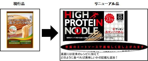 筋トレブームにタンパク質摂取手段としての存在感をUP 卵約4個分(※乾めん100g当たり)、パスタの約2倍のタンパク質が摂れる 『高タンパクめん』がパッケージを一新してリニューアル