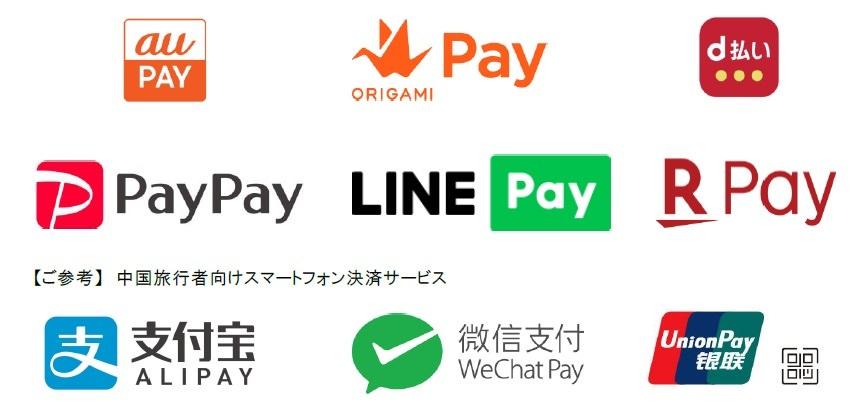 【近鉄百貨店】国内スマートフォン決済サービス  取扱い開始