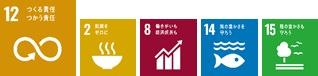 生活クラブ連合会 第31回通常総代会で採択 SDGs「第一次 生活クラブ2030行動宣言」 ~8つの重要目標から、サステイナブルな未来へ~