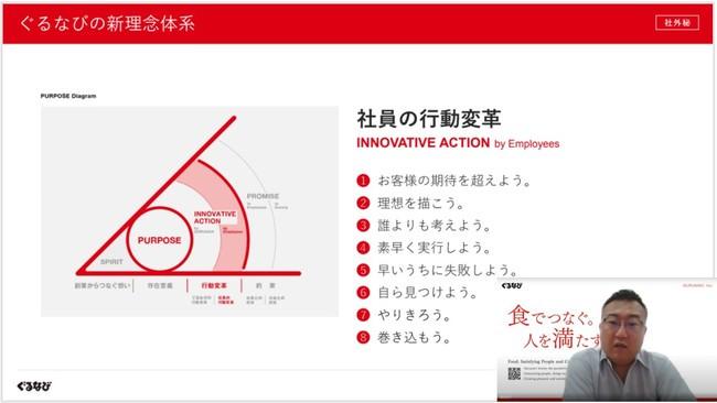 ▲2021年7月に公開した社員向け説明動画