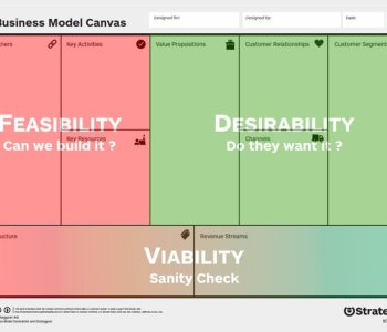 Business Model Canvas modified for Governments