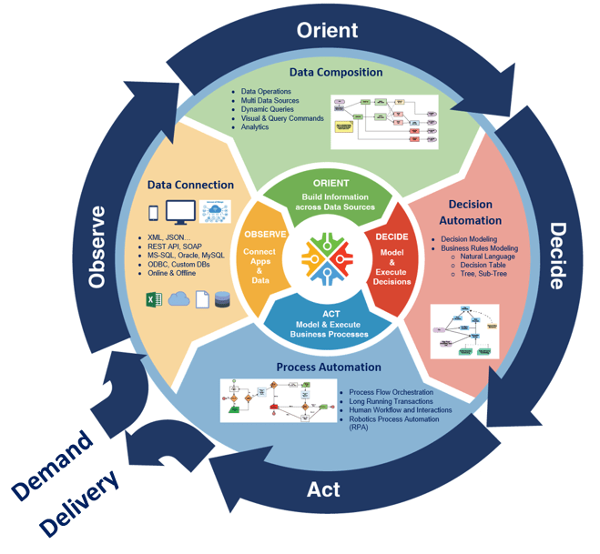 The 6 Critical IT STRATEGIC THINKING Frameworks you need to Understand